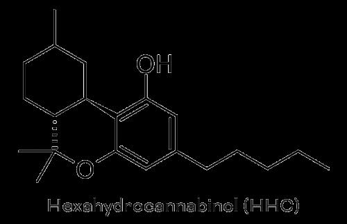 What is HHC - Hexahydrocannabinol